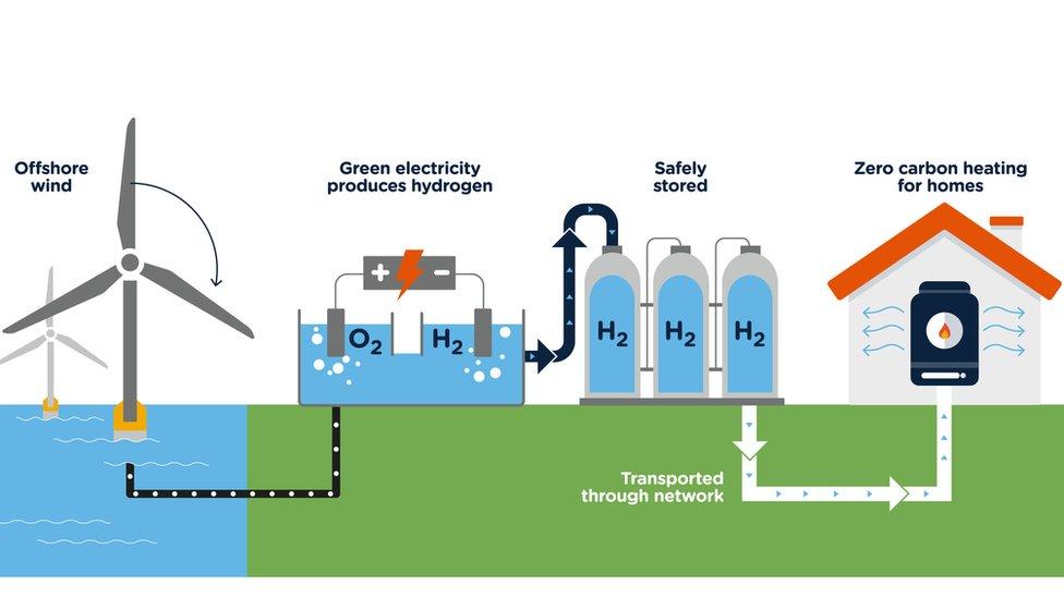 Carte Albă a Energiei Termice pentru București – model de selecție a unei tehnologii adecvate pentru sistemul de încălzire centralizat