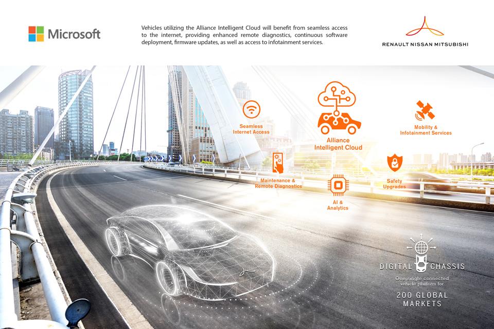 "Renault-Nissan-Mitsubishi lansează platforma ""Intelligent Cloud Alliance"" pe Microsoft Azure"