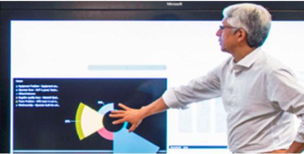Conectivitatea și ușurința în gestionarea activităților sunt principalele atu-uri ale unei aplicații Microsoft inovatoare