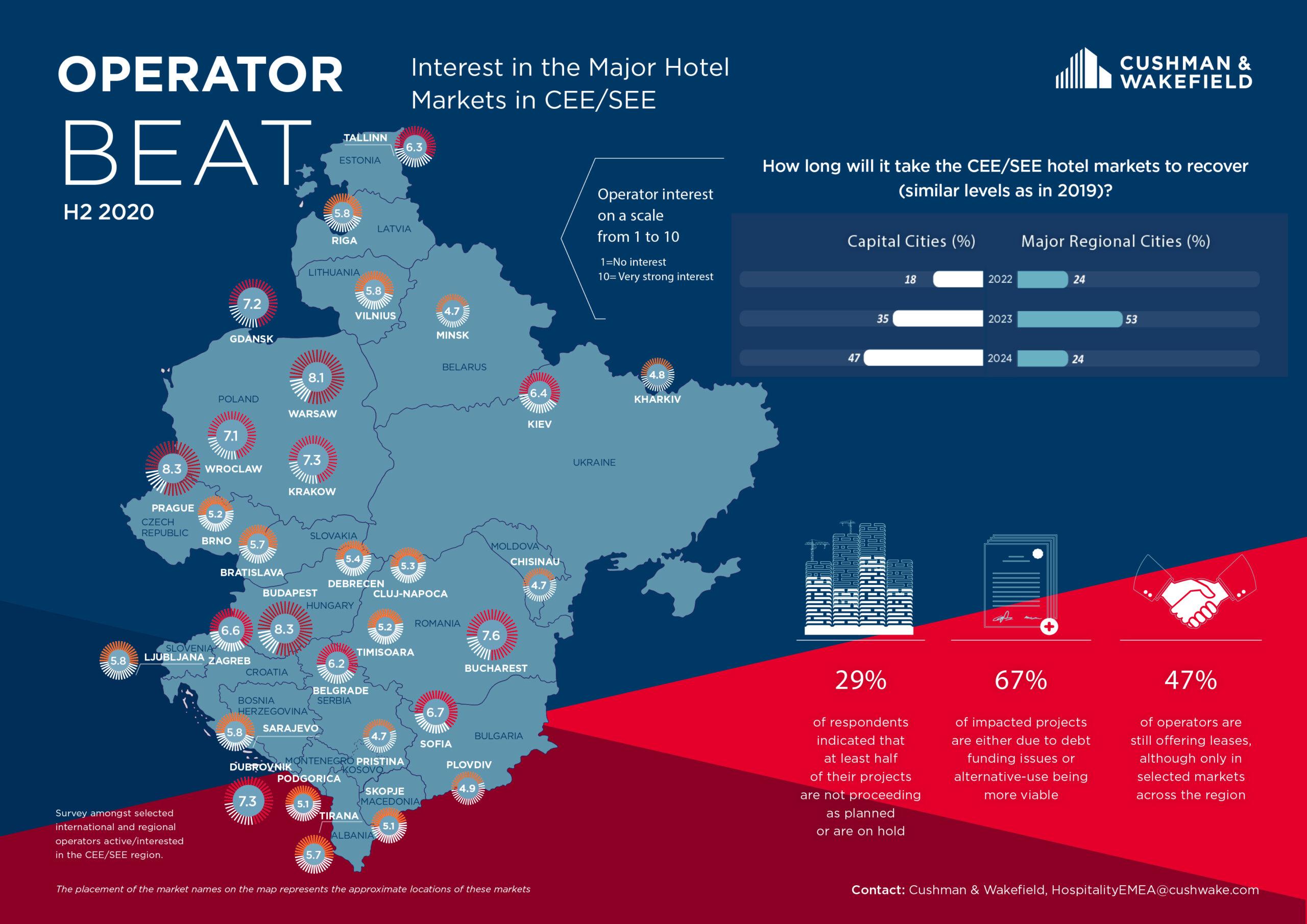 Volumul tranzacţiilor cu active hoteliere în România a scăzut anul trecut cu 87%