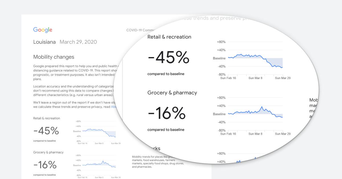 Google publică prima versiune a rapoartelor privind mobilitatea populaţiei, în contextul pandemiei COVID-19