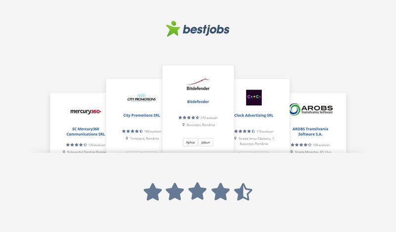 Companii românești în topul Best Employers
