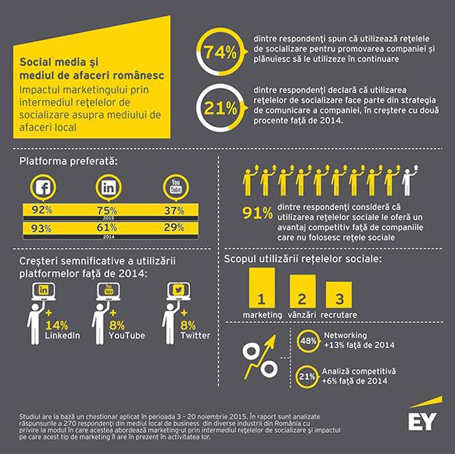 EY_Social media_Infografic general_1