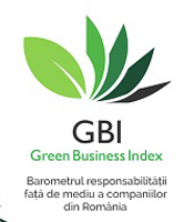 Green Business Index
