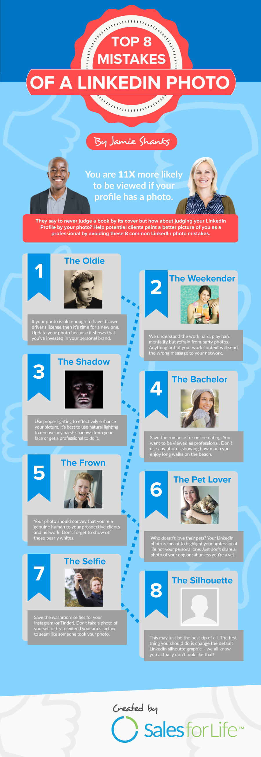 INFOGRAPHIC-Top-8-Mistakes-Of-A-LinkedIn-Photo1