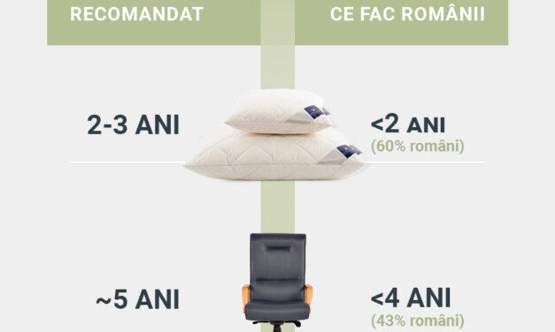 Cât de des înlocuiesc românii obiectele de mobilier din casă