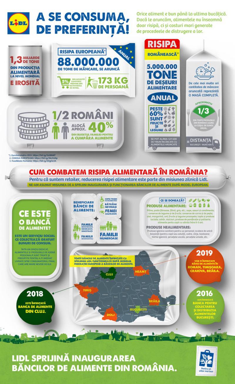 A doua Bancă de Alimente din România, fondată împreună cu Lidl România, s-a deschis la Cluj-Napoca