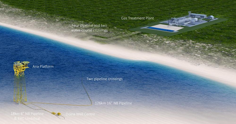 Împrumut de 15 milioane de euro pentru dezvoltarea producţiei de gaze offshore a României