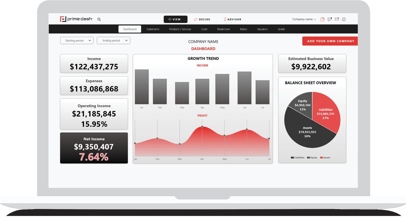 Prime Dash se listează pe SeedBlink. Fondatorii doresc să ajungă la o evaluare de 35 milioane de euro până în 2023