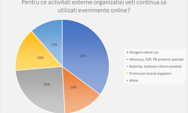 Comunitatea OSC – MarketingManager, Vocea MarCom: utilizarea întâlnirilor ca instrument de marketing