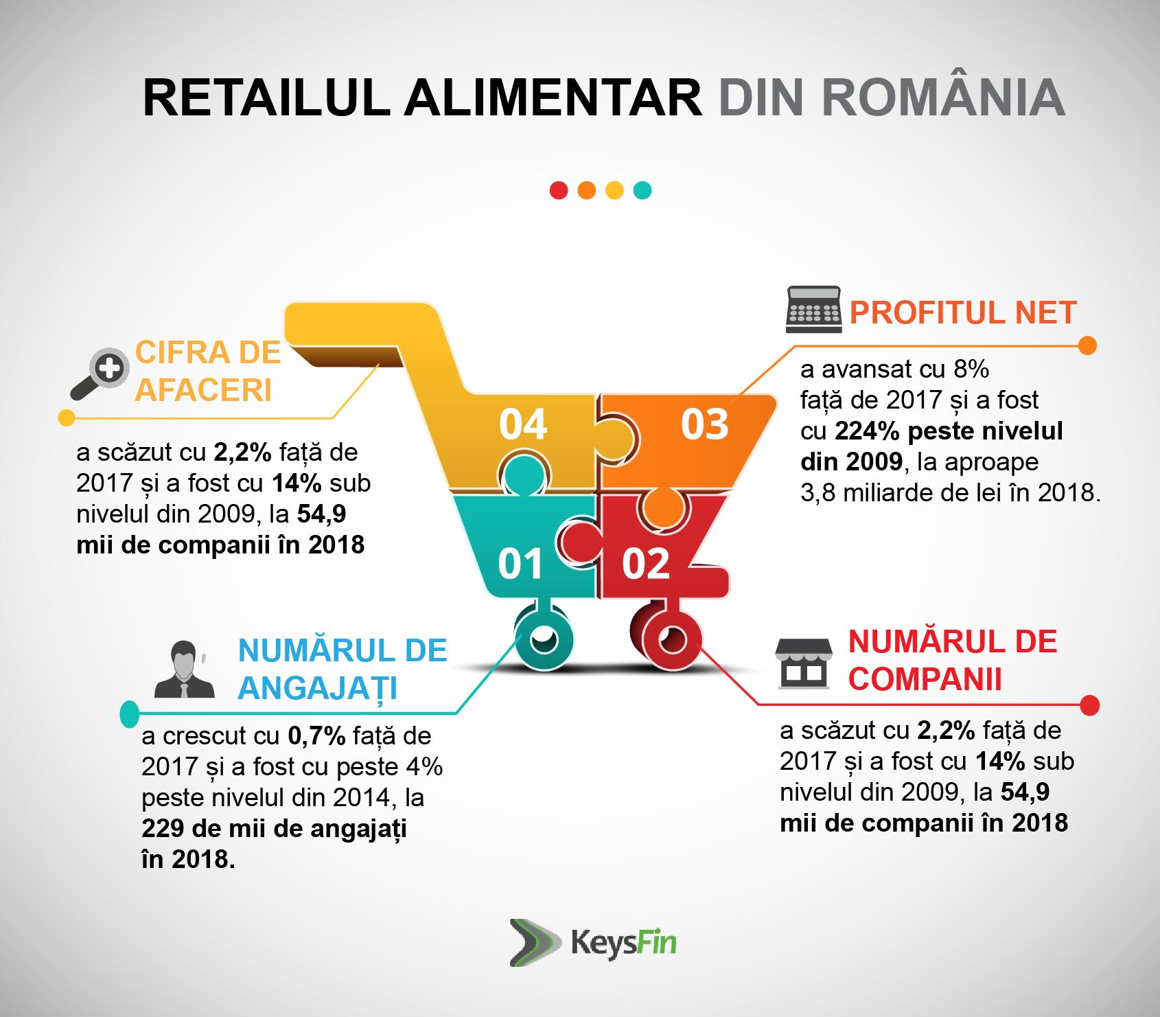 Cine umple coșul de cumpărături al românilor în perioada pandemiei?