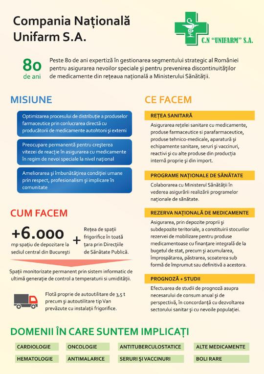 UNIFARM_infographic