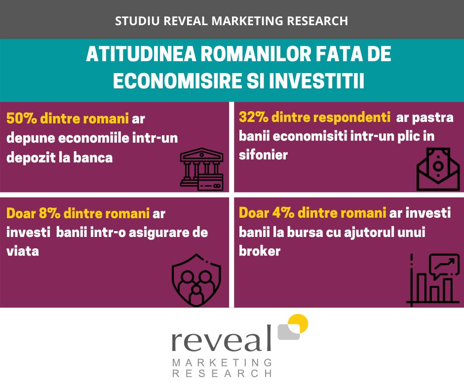 O treime dintre români ar păstra economiile într-un plic în şifonier
