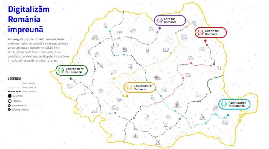 Code for Romania lansează planul de digitalizare a României pentru următorii 5 ani