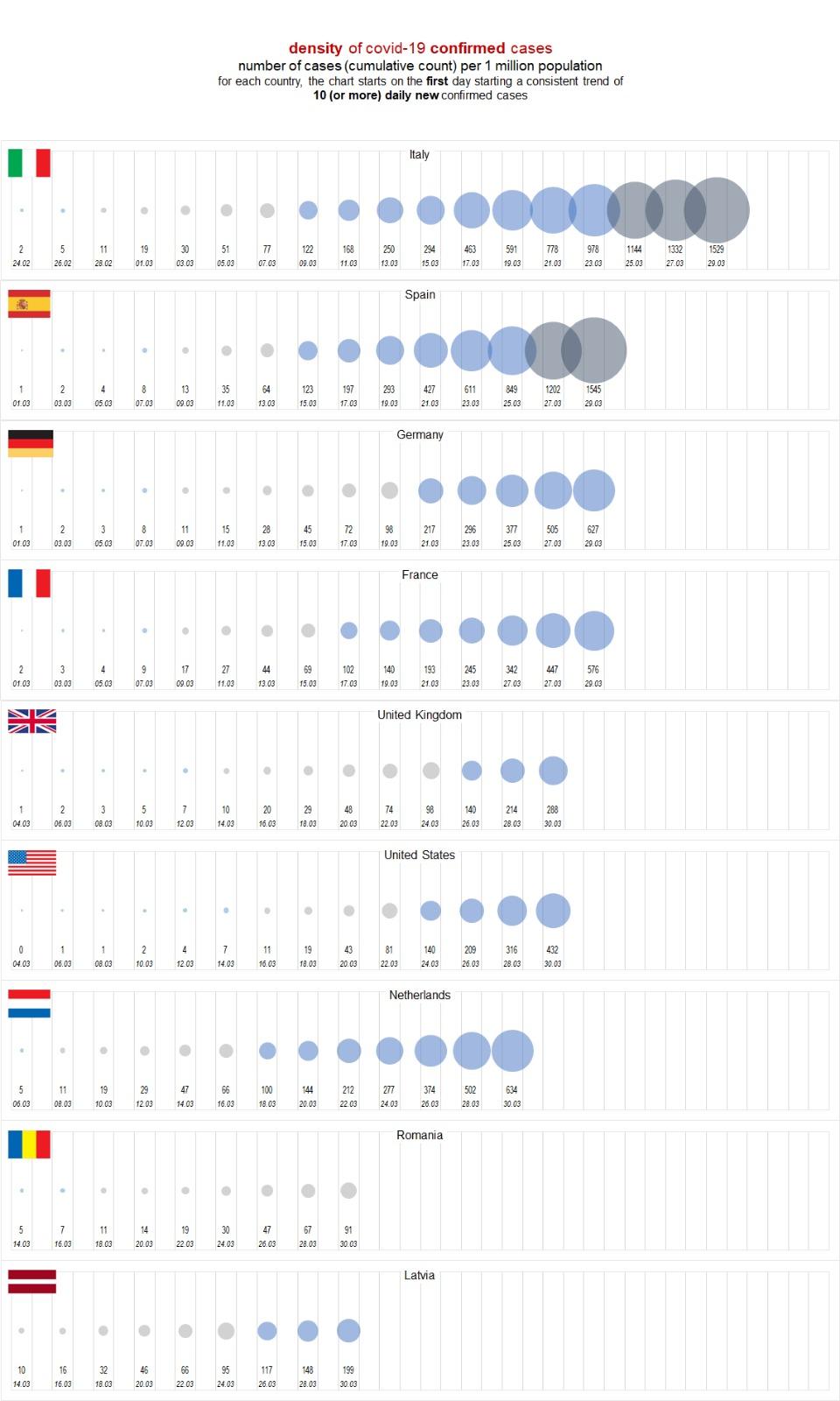 Adrian Vaman: Spania este într-un scenariu mult mai grav decât Italia