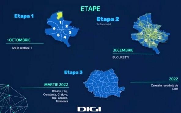 Digi lansează cel mai rapid serviciu de internet prin fibră optică din România
