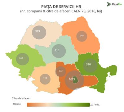 Recrutarea în România a devenit o adevărată provocare: firmele îşi pregătesc singure viitorii angajaţi, încă de pe băncile şcolii