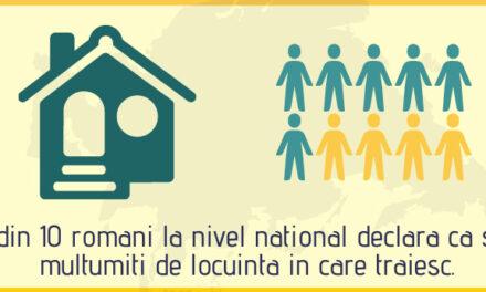 Ce-i îngrijorează cel mai mult pe români când se gândesc la casa lor