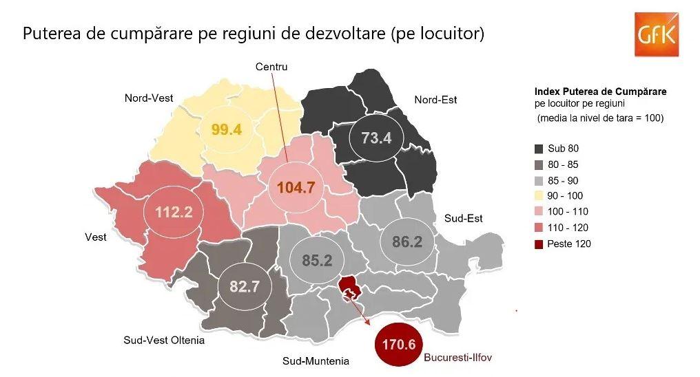 România se află pe locul 31 în clasamentul european după puterea de cumpărare, cu 60% sub media europeană