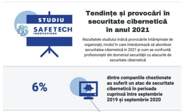 Companiile româneşti intenţionează să aloce 14% din bugetele IT pentru securitate cibernetică în 2021