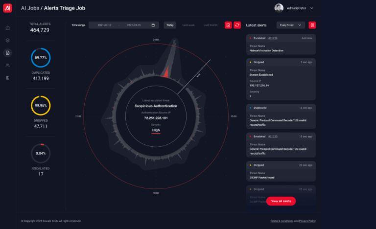 Siscale AI, dezvoltator al unei platforme care folosește inteligența artificială,  intenționează să atragă 800.000 de euro prin listarea pe SeedBlink