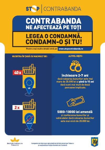 British American Tobacco lansează, în toate punctele de frontieră ale României, o campanie națională împotriva contrabandei cu țigări