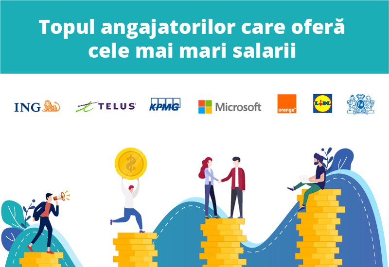 Topul angajatorilor care oferă cele mai bune salarii și oportunități de dezvoltare profesională